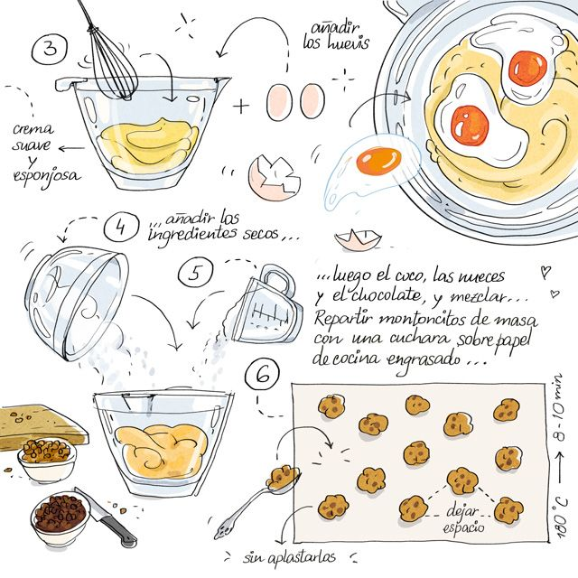 Cartoon Cooking: Chococó SEGUNDA PARTE *-* http://cartooncooking.blogspot.com.es/2012/03/chococo.html