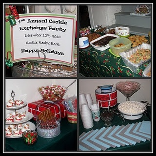 Cookie Exchange ideas for next year