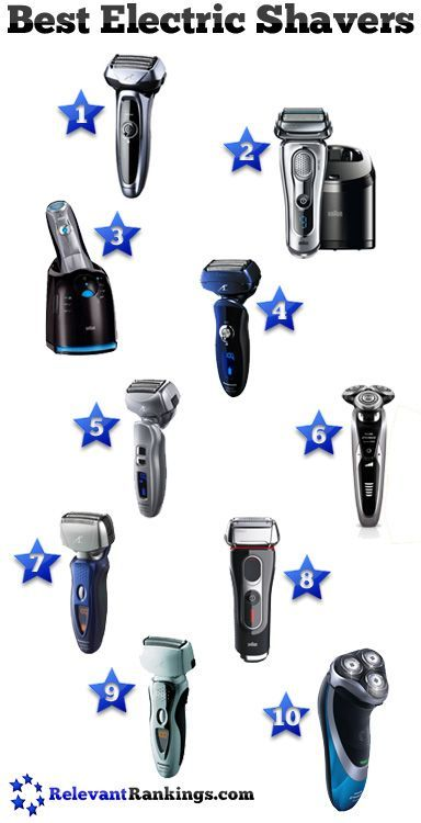 The top 10 best electric shavers as rated by relevantrankings.com. Last updated on 10/29/2015