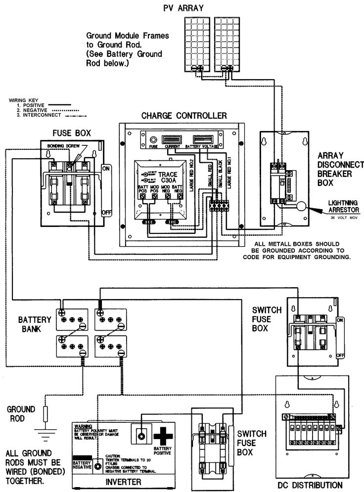 solar backup generator diagram