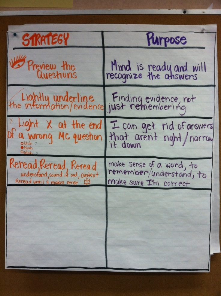 Test Taking Strategy and Purpose chart http://kristasclassroom.wordpress.com/2014/08/17/test-taking-strategies-and-their-purpose/