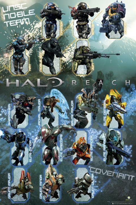 Halo Reach character chart