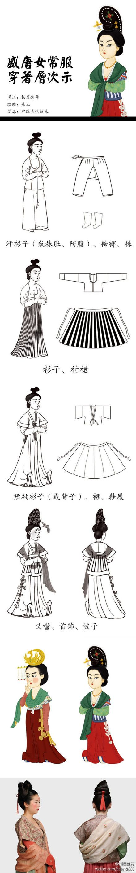 372 besten SCA ~ Chinese ☯ Bilder auf Pinterest | Hanfu ...