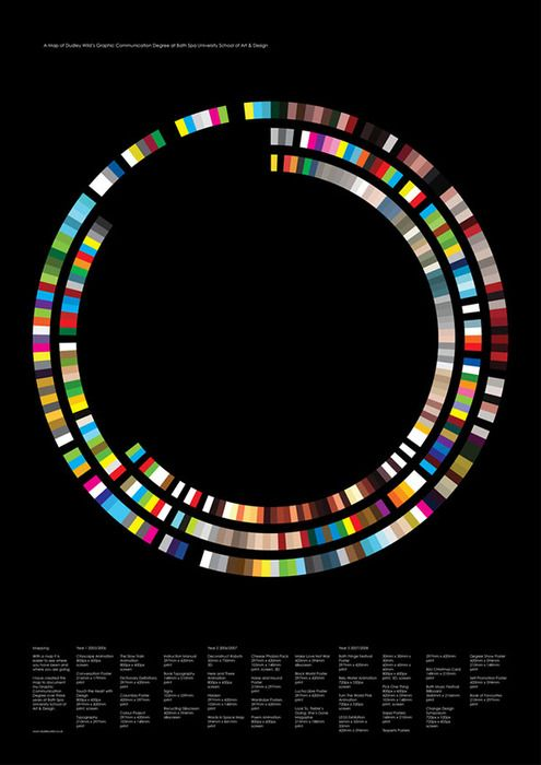 1000+ Images About Design :: Diagram On Pinterest | Ibm, Graphic