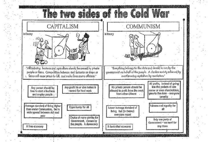 "Communism v. Capitalism Worksheet In February 2012, Roosevelt High School in Des Moines, Iowa received criticism for a class assignment on the Cold War. Based on a worksheet handed out in a social studies class, many questioned whether the lesson promoted communism over capitalism, calling it ""communist indoctrination."""