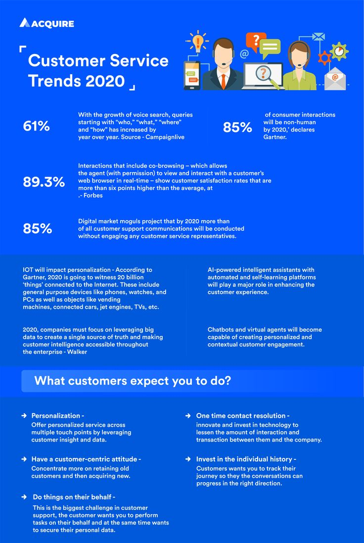 11 Effective Customer Service Trends That Will Drive