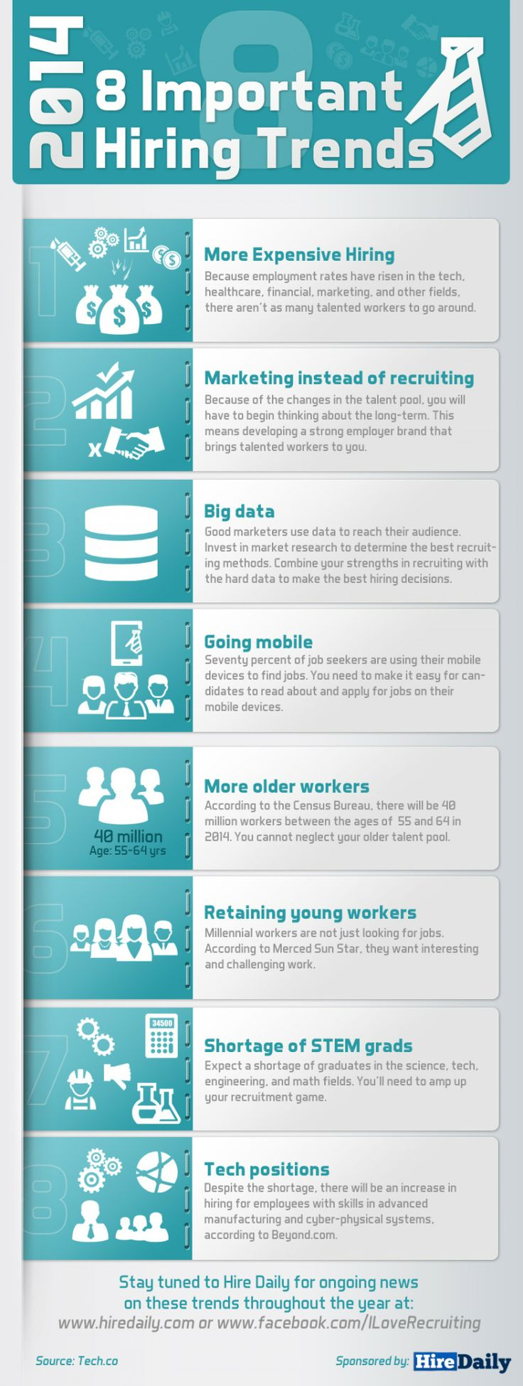 8 Most Important Hiring Trends For 2014 Infographic. Career ChangeJob SearchHuman  ...
