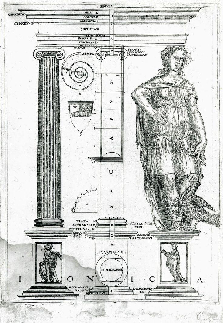 "San Martin Arts Crafts: ""Andrea Palladio architectural drawings""_Old Masters"