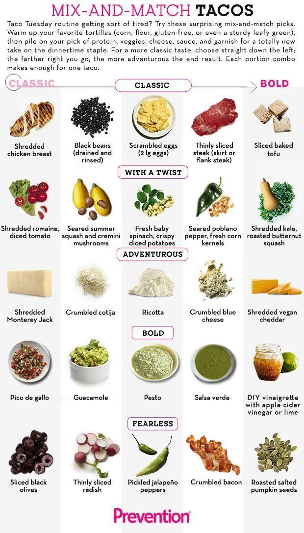 3,125 Ways To Make A Fantastic Taco  http://www.prevention.com/food/mix-and-match-taco-recipes