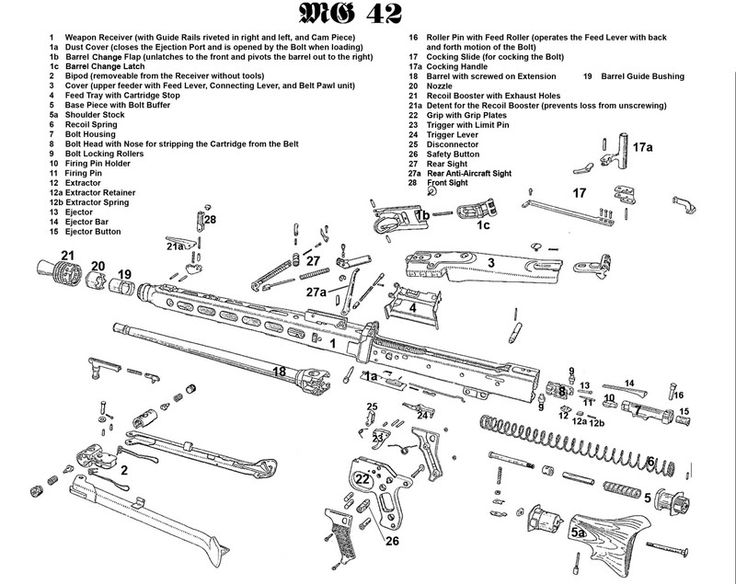 Mg 42 Diagram Mg42 Parts Diagram In English Photo Mg42