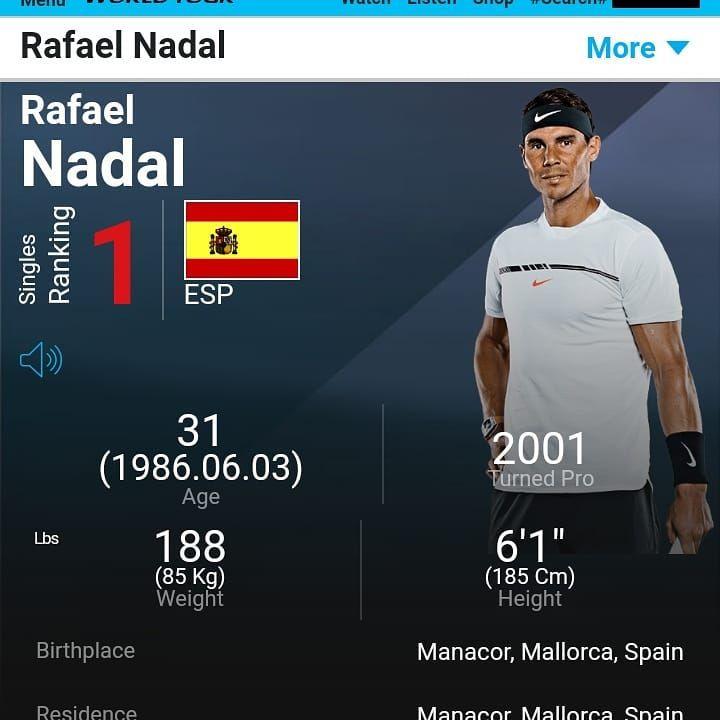 On 2nd Of April Rafael Nadal Is Again World Number 1 Happy Birthday To Me Rafael Nadal Happy Birthday Me Rafa Nadal
