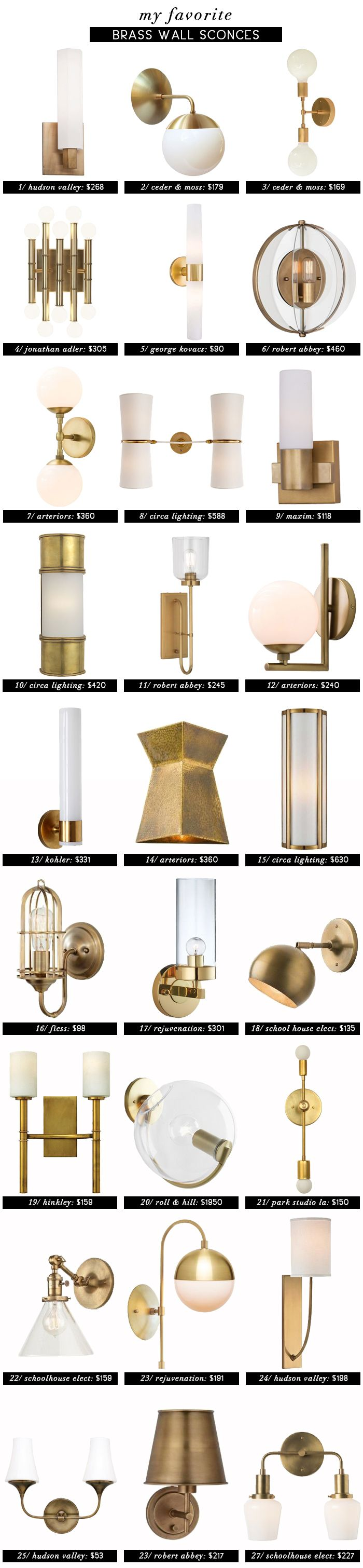 Brass Wall Sconces Roundup