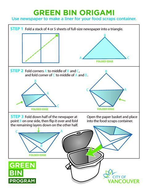 Green Bin Origami - Use a newspaper to line your compost bin! Perhaps this had been around for a while and I've been oblivious? In any case, I think this is so cool. We've used a compost bin for a while and have either bought expensive compostable bags or dealt with the mess of cleaning out the nasty inside every few days. This is a totally awesome way to eliminate or at least lessen the gross factor.