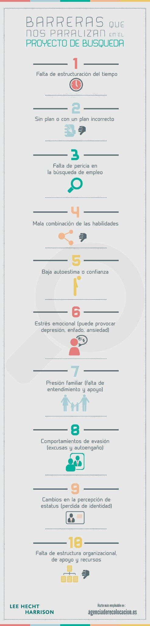 Barreras personales para la búsqueda de empleo #infografia #infographic