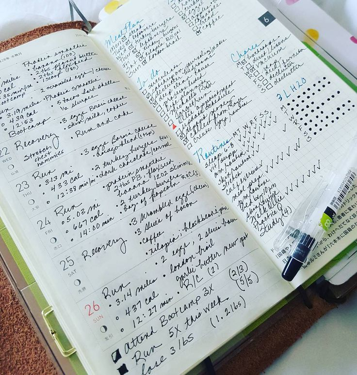 Best. Hobonichi. Weeks. Layout. Ever! The use of space and clean look is phenomenal!