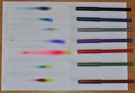 Resultado de imagen para cromatografia en papel