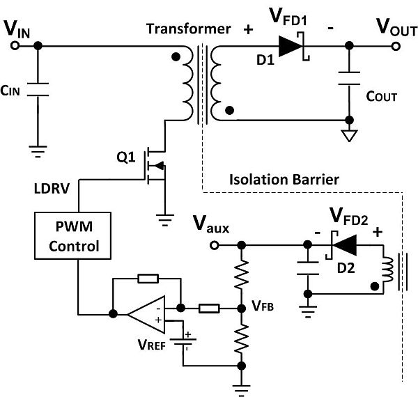 Flyback converter with cross-regulated output
