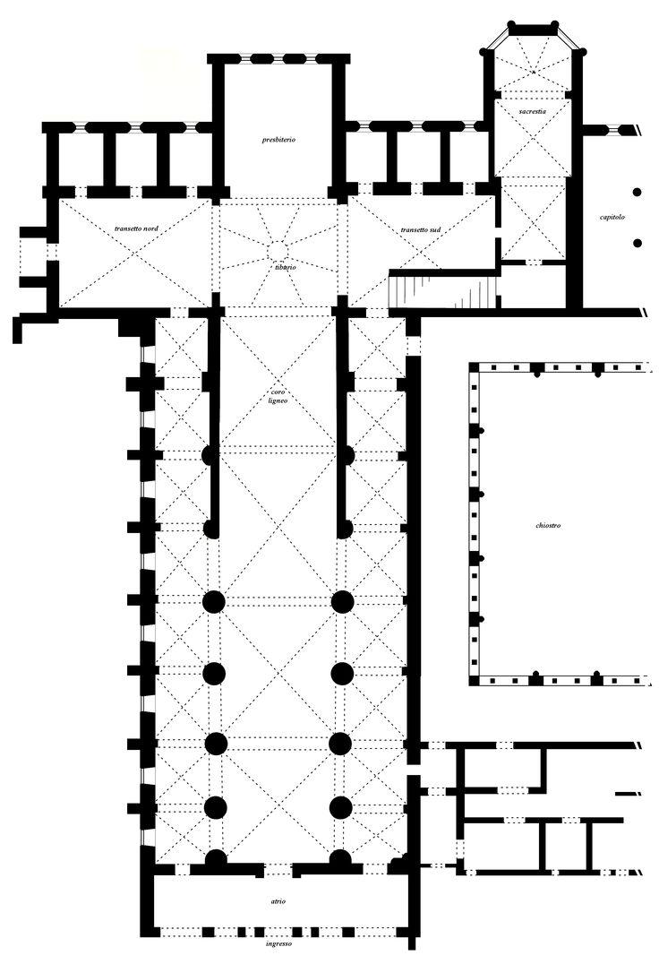Planimetria Abbazia di Chiaravalle, Milano