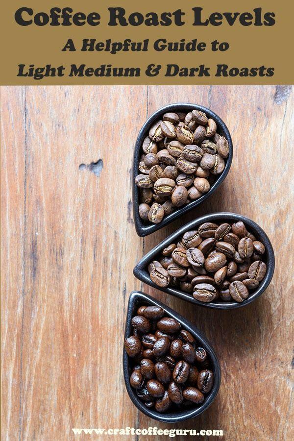 Coffee Roast Levels Light Medium And Dark Coffee Roasting