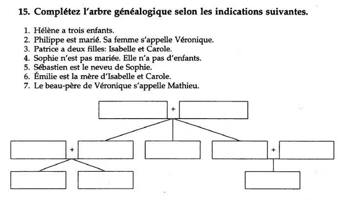 Compl tez l 39 arbre g n alogique avec les noms www - Arbre genealogique avec photo ...