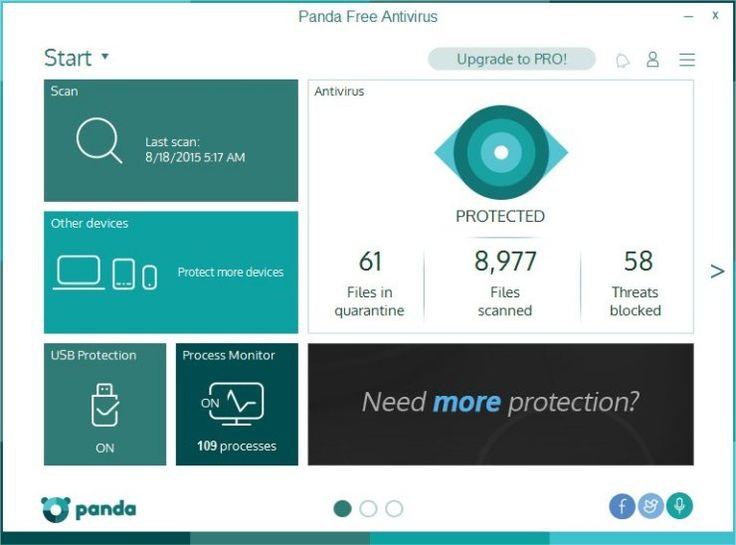 Panda Free Antivirus (2016) Main Window