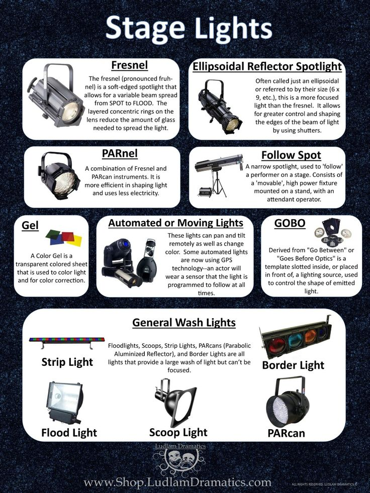 Technical Theatre Poster Set. Educational Theatre / Drama Posters Class Bundle. 10 Posters. Stage Lights, Safety Rules, Shop Rules, Parts of Stage, Play Production, Stage Makeup, Costume Measurements, UIL set Breakdown, Backstage Rules, We Are Tech