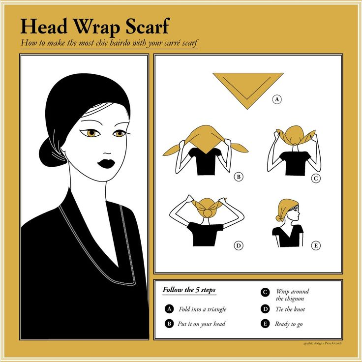 Head wrap scarf: how to make the most chic hairdo with ypur carrè scarf