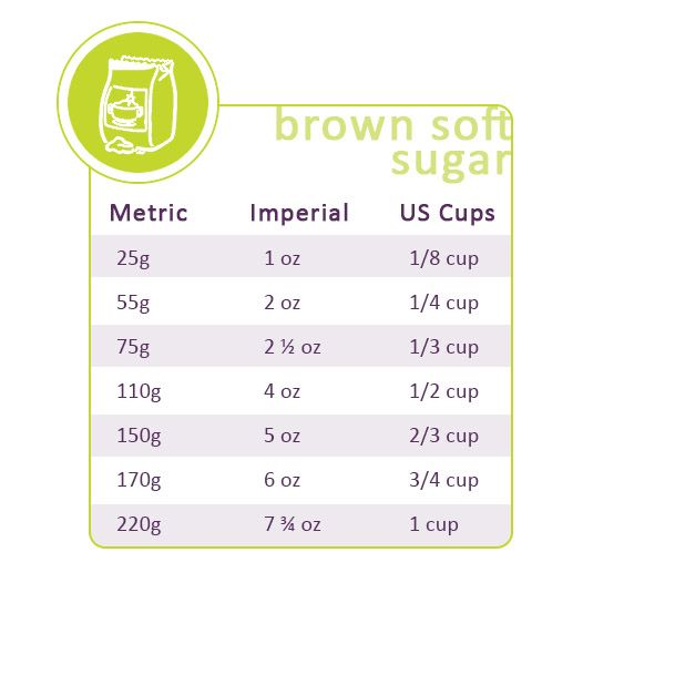 Brown soft sugar conversions: http://gustotv.com/wp-content/uploads/2014/02/brownsugar.jpg