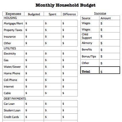 printables how to budget my money worksheet lemonlilyfestival