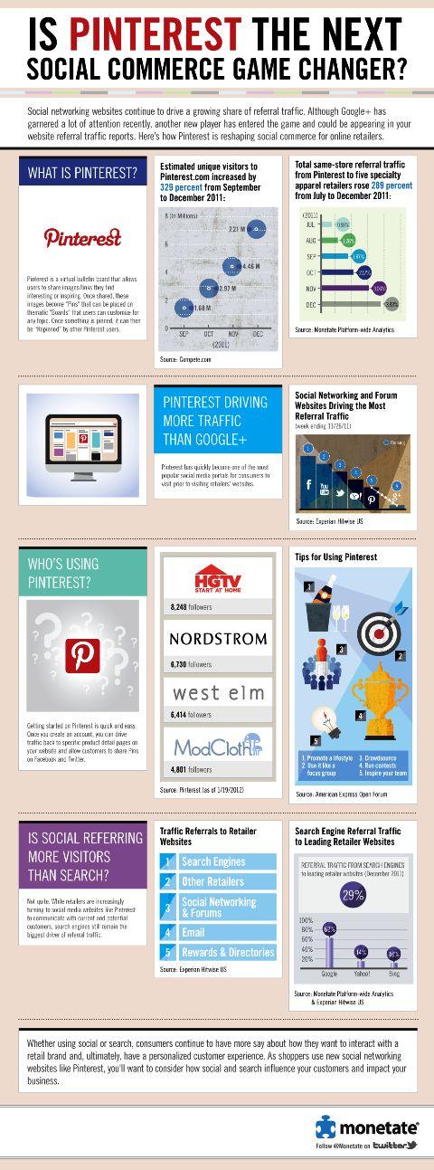 26 Tips for Using Pinterest for Business: http://www.socialmediaexaminer.com/26-tips-for-using-pinterest-for-business/    From @SocialMediaExaminer
