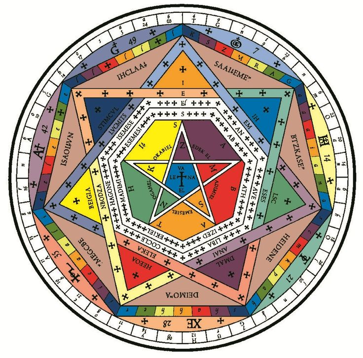 "A colour version of the Dee ""Sigillum Dei"" (""Seal of the Living God"")."