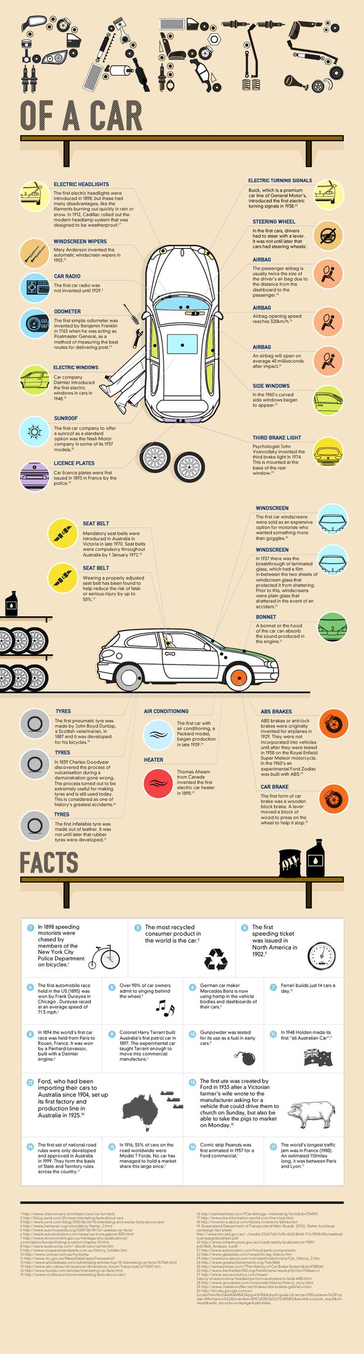 Parts of a Car Infographic. Topic: auto, autmobile, cars, anatomy, mechanic, tire, wheel,