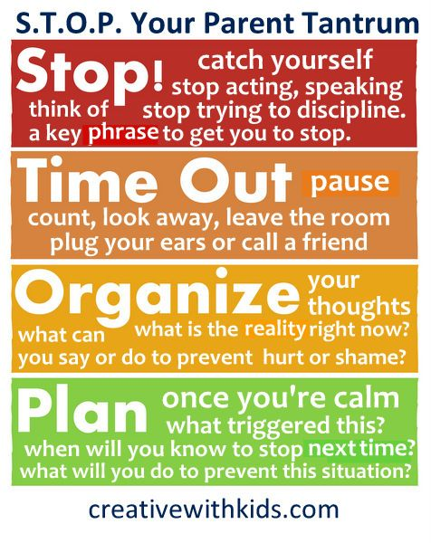 Stop acronym to calm your parenting anger.  More details in the post when you click through.