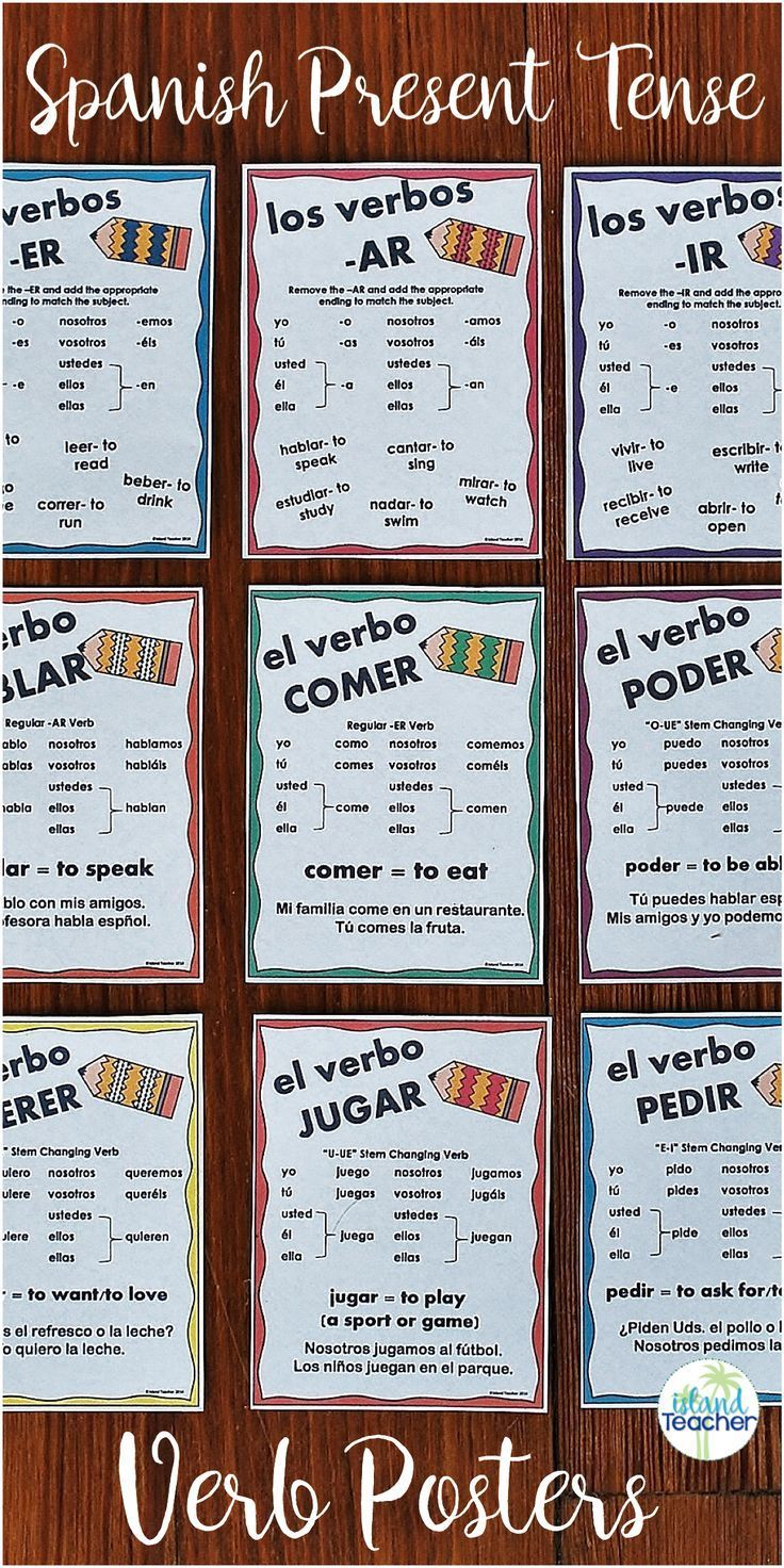 Spanish Present Tense Verb Posters Or Handouts Present Tense Verbs Learning Spanish Teaching Spanish [ 1472 x 736 Pixel ]