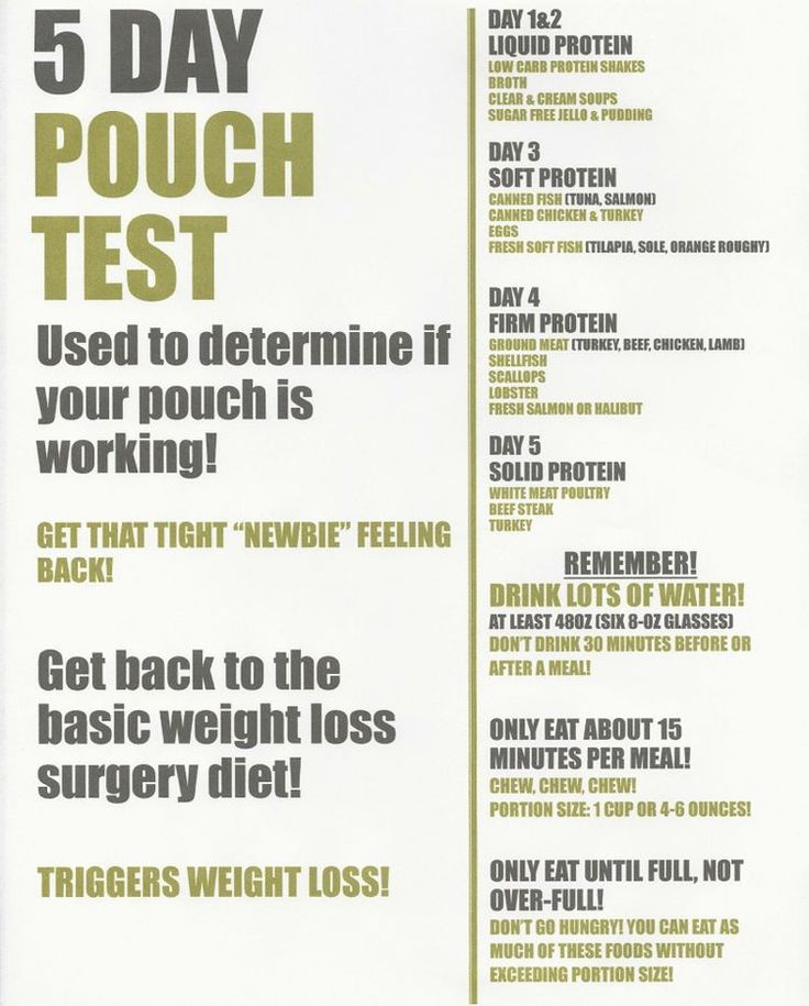 102 best images about Gastric sleeve diet on Pinterest ...