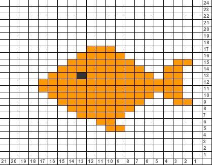 Tricksy Knitter Charts: Fish
