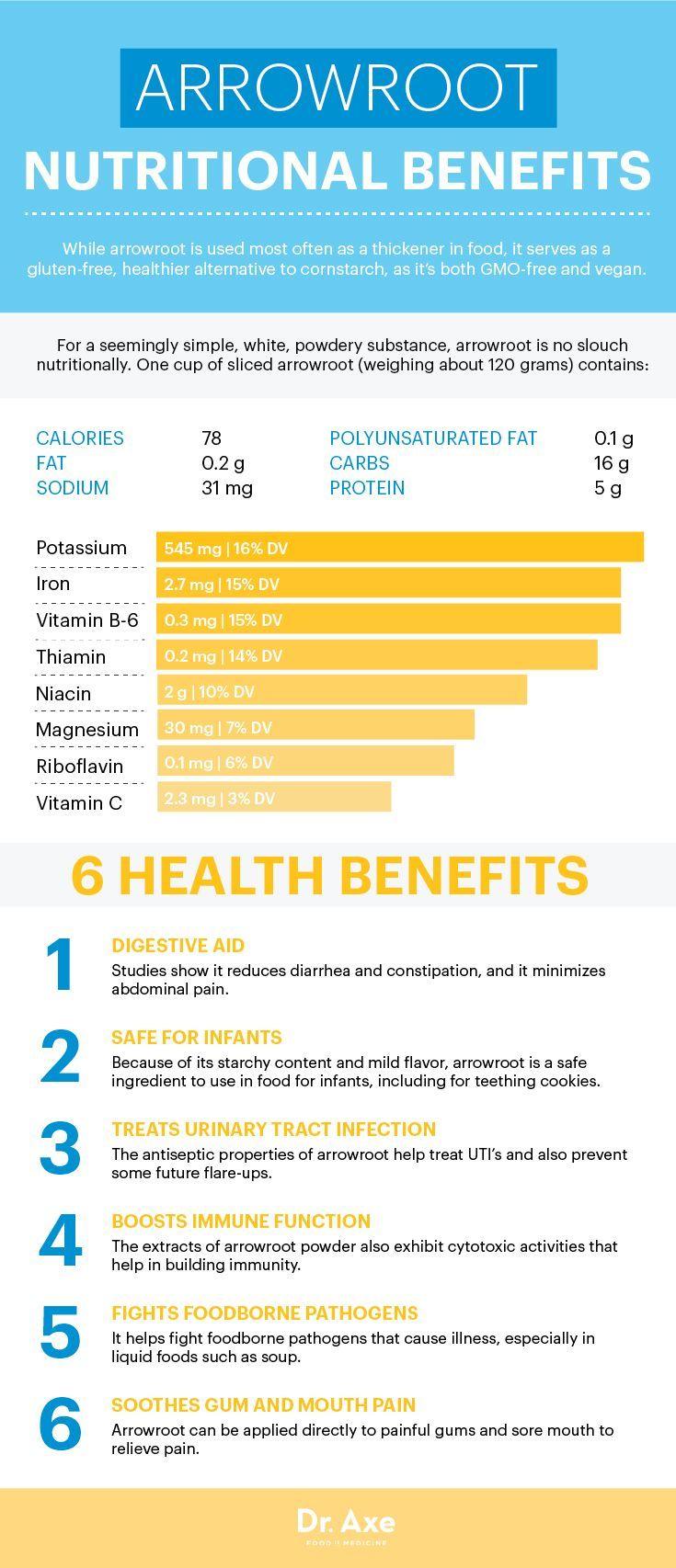 Pin By Bonnie Guida On Holistic Body Health Fruit Health Benefits Lemon Benefits