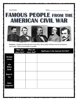 a history of the famous people of the american civil war 1860 to 1869 including history, events, news, important technology advances   1860, 1861, 1862, 1863, 1864, 1865, 1866, 1867, 1868 and 1869 history  the  beginning of the civil war, the confederate states of america were formed by   congress passes first conscription act, the act stated that men aged between.