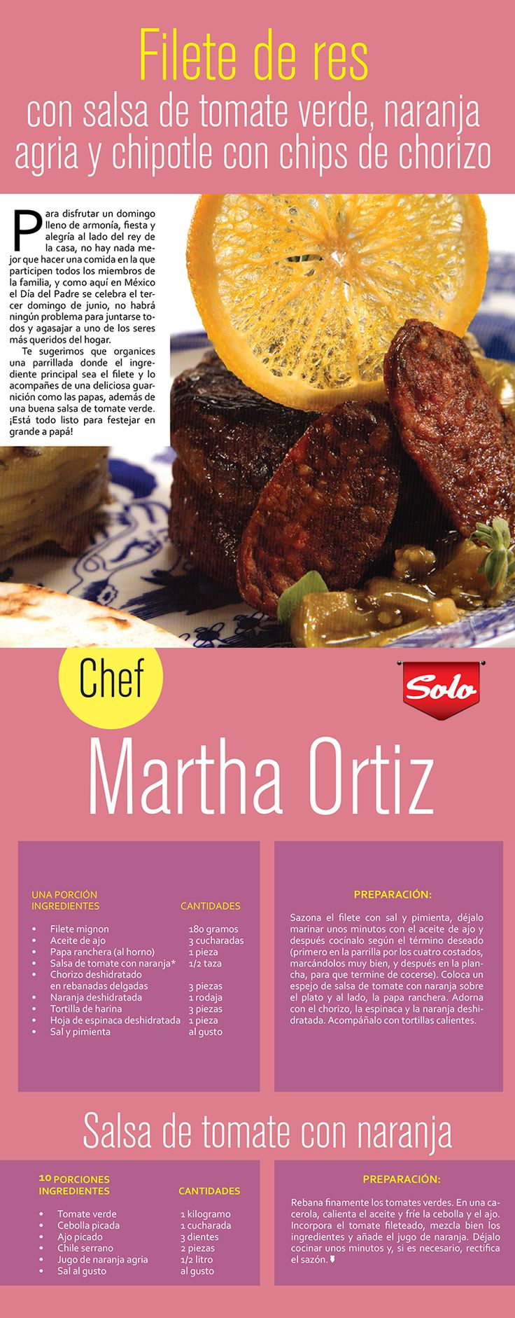 Filete de res de la chef Martha Ortiz