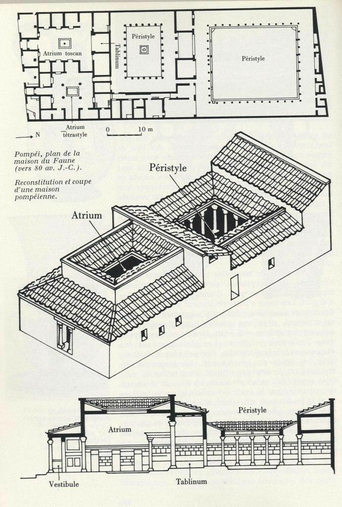 Pin By Anna Kopacsi On History Roman House Ancient Roman Houses Roman Villa