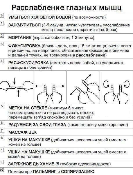 Упражнения для улучшения зрения. Качество зрения зависит прежде всего от состояния глазных мышц, поэтому врачи советуют ежедневно выполнять упражнения, собранные в две таблицы. Одна схема для расслабления, другая для тренировки мышц.