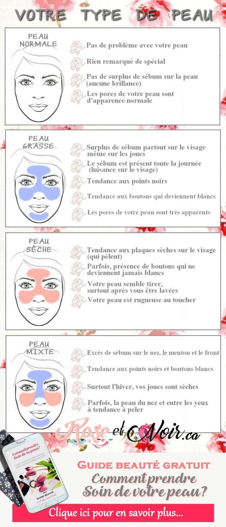 Tu veux connaître ton type de peau et apprendre à utiliser les bons produits pour te peau? Clique sur l'image pour en savoir plus! roseetnoir.ca