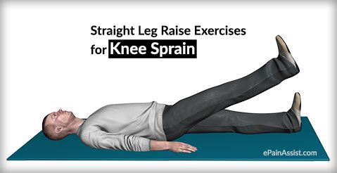 Straight Leg Raise Exercises for Knee Sprain #Exercises #KneeSprain #HomeRemedies #kneeinjuries #physicaltherapist #SprainedKnee #StraightLegRaiseExercises #HamstringCurlsExercise #ClosedChainExercises #fitness #LegPressExercises #health #epainassist Read: http://www.epainassist.com/sports-injuries/knee-injuries/home-remedies-and-exercises-for-knee-sprain