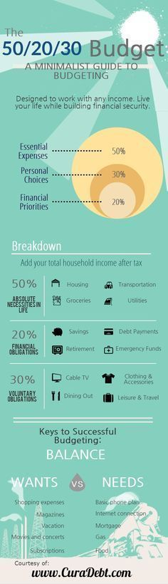 49 best Frugal images on Pinterest Budgeting tips, Frugal and - cable load calculation spreadsheet