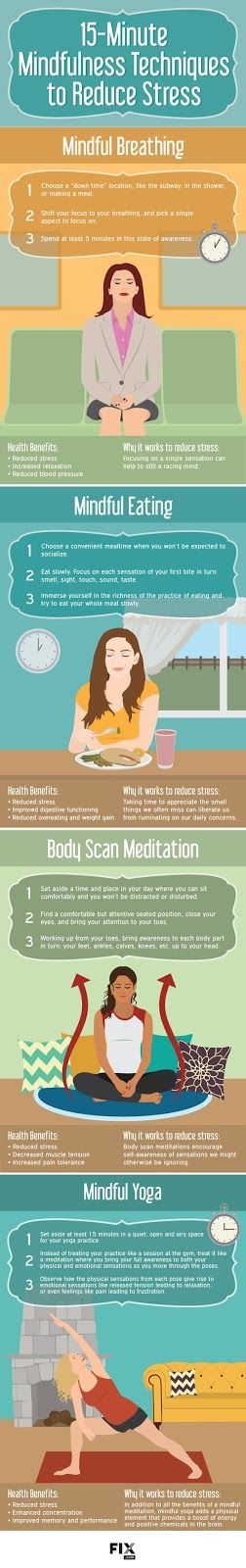 Mindful Breath, Eating, Yoga and Body Scan Meditation - 15 Minute Mindfulness Techniques for Stress Reduction [Infographic]