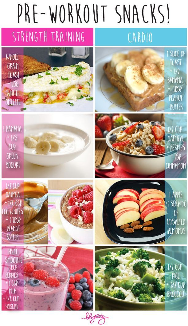 What to eat before and after your workout!: