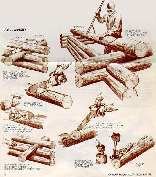 BUILD A Handsome, sturdy and affordable Log Cabin. The log cabin is still a great choice if you want to build your own home.  BY MICHAEL CHOTINER