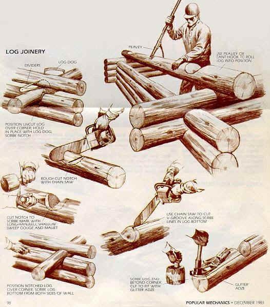 Como Construir uma Cabana de Troncos