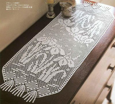 """BethSteiner: ručníky. Page down to entry titled """" Caminhos de mesa"""" for this pattern"""