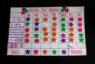 Behavior Charts! And how funny this pic says ADDISON :)Charts Turn, Kids Charts, Kids Stuff, Stars Behavior Charts, Stars Charts For Kids, Sunny Side, Stars Charts Behavior, Side Up, Easy Behavior Charts